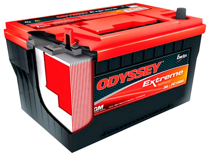 ODYSSEY Extreme Series